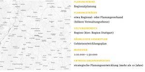 Grafiken der verschiedenen Planungsebenen der Stadtplanung